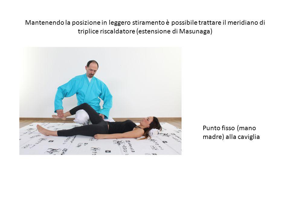 Mantenendo la posizione in leggero stiramento è possibile trattare il meridiano di triplice riscaldatore (estensione di Masunaga) Punto fisso (mano ma
