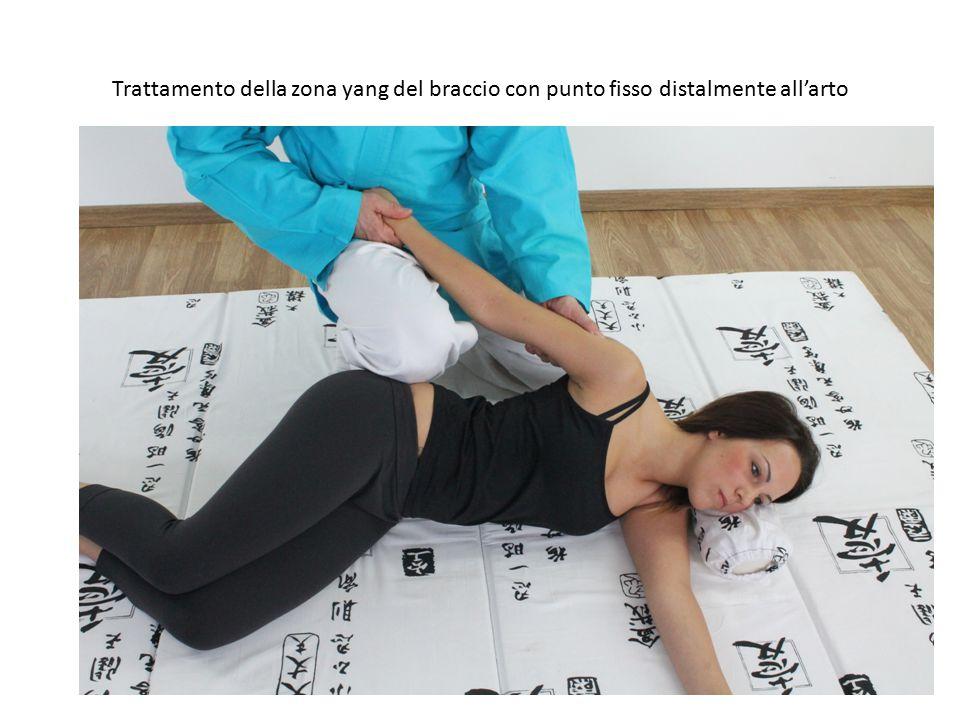 Trattamento della zona yang del braccio con punto fisso distalmente all'arto