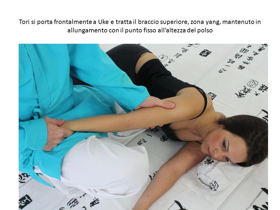 Tori si porta frontalmente a Uke e tratta il braccio superiore, zona yang, mantenuto in allungamento con il punto fisso all'altezza del polso