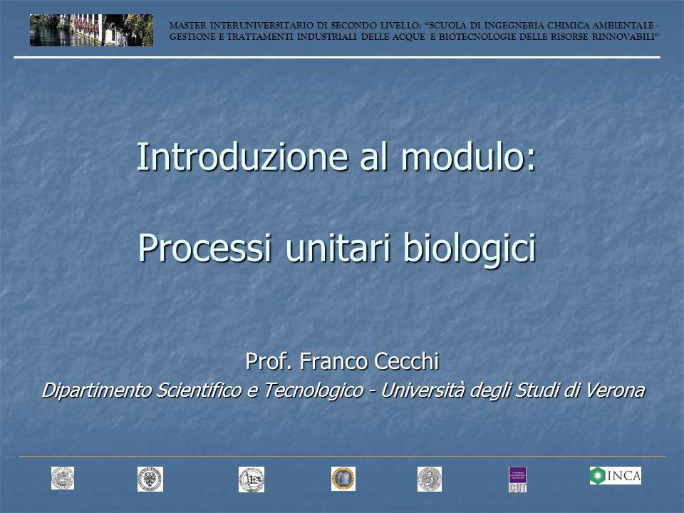 Introduzione al modulo: Processi unitari biologici Prof.