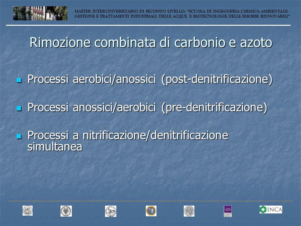 Rimozione combinata di carbonio e azoto Processi aerobici/anossici (post-denitrificazione) Processi aerobici/anossici (post-denitrificazione) Processi anossici/aerobici (pre-denitrificazione) Processi anossici/aerobici (pre-denitrificazione) Processi a nitrificazione/denitrificazione simultanea Processi a nitrificazione/denitrificazione simultanea MASTER INTERUNIVERSITARIO DI SECONDO LIVELLO: SCUOLA DI INGEGNERIA CHIMICA AMBIENTALE - GESTIONE E TRATTAMENTI INDUSTRIALI DELLE ACQUE E BIOTECNOLOGIE DELLE RISORSE RINNOVABILI