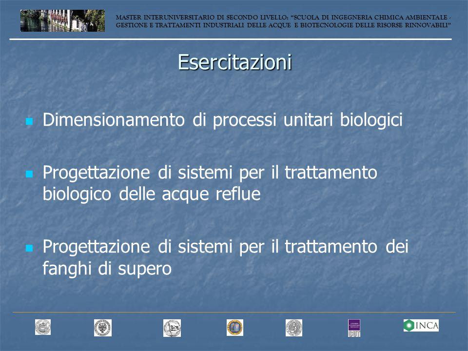 Dimensionamento di processi unitari biologici Progettazione di sistemi per il trattamento biologico delle acque reflue Progettazione di sistemi per il trattamento dei fanghi di supero Esercitazioni MASTER INTERUNIVERSITARIO DI SECONDO LIVELLO: SCUOLA DI INGEGNERIA CHIMICA AMBIENTALE - GESTIONE E TRATTAMENTI INDUSTRIALI DELLE ACQUE E BIOTECNOLOGIE DELLE RISORSE RINNOVABILI