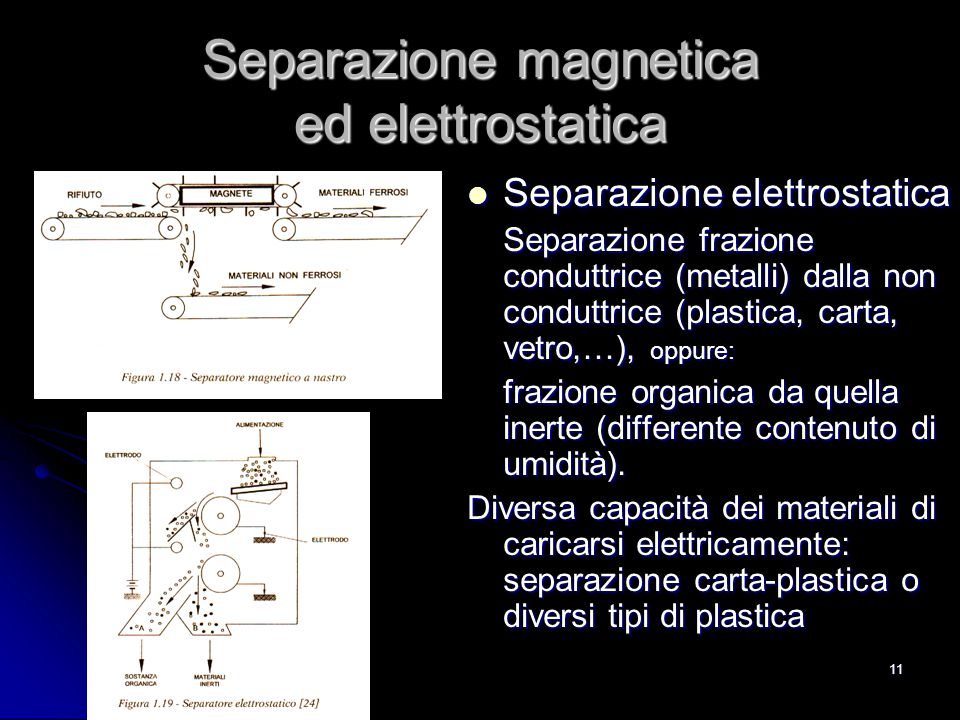 11 Separazione magnetica ed elettrostatica Separazione elettrostatica Separazione elettrostatica Separazione frazione conduttrice (metalli) dalla non