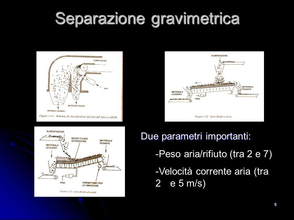 8 Separazione gravimetrica Due parametri importanti Due parametri importanti: -Peso aria/rifiuto (tra 2 e 7) -Velocità corrente aria (tra 2 e 5 m/s)
