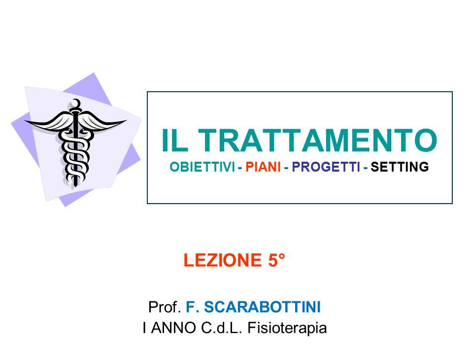 IL TRATTAMENTO OBIETTIVI - PIANI - PROGETTI - SETTING LEZIONE 5° Prof. F. SCARABOTTINI I ANNO C.d.L. Fisioterapia