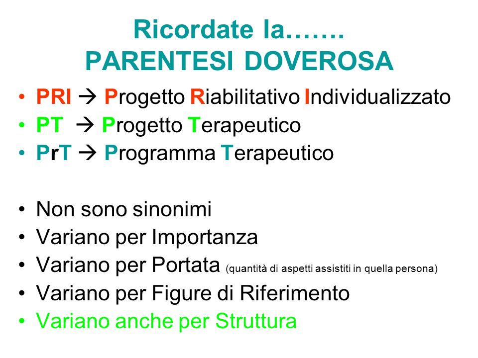 Ricordate la……. PARENTESI DOVEROSA PRI  Progetto Riabilitativo Individualizzato PT  Progetto Terapeutico PrT  Programma Terapeutico Non sono sinoni