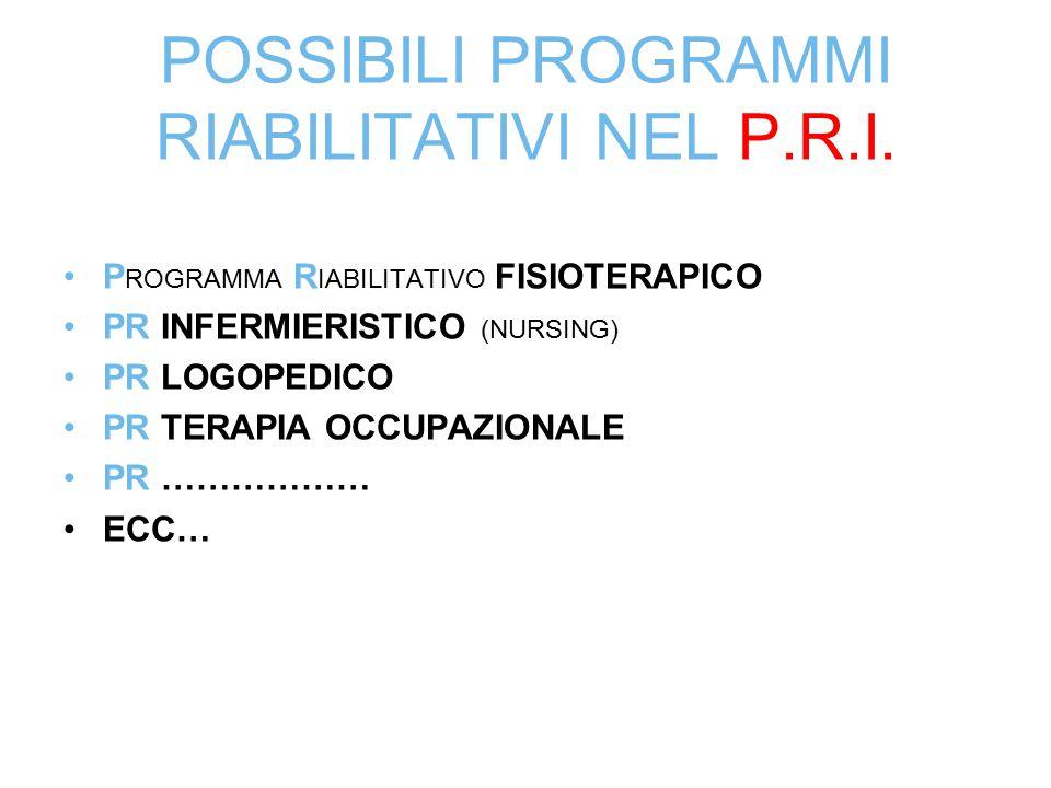 POSSIBILI PROGRAMMI RIABILITATIVI NEL P.R.I. P ROGRAMMA R IABILITATIVO FISIOTERAPICO PR INFERMIERISTICO (NURSING) PR LOGOPEDICO PR TERAPIA OCCUPAZIONA