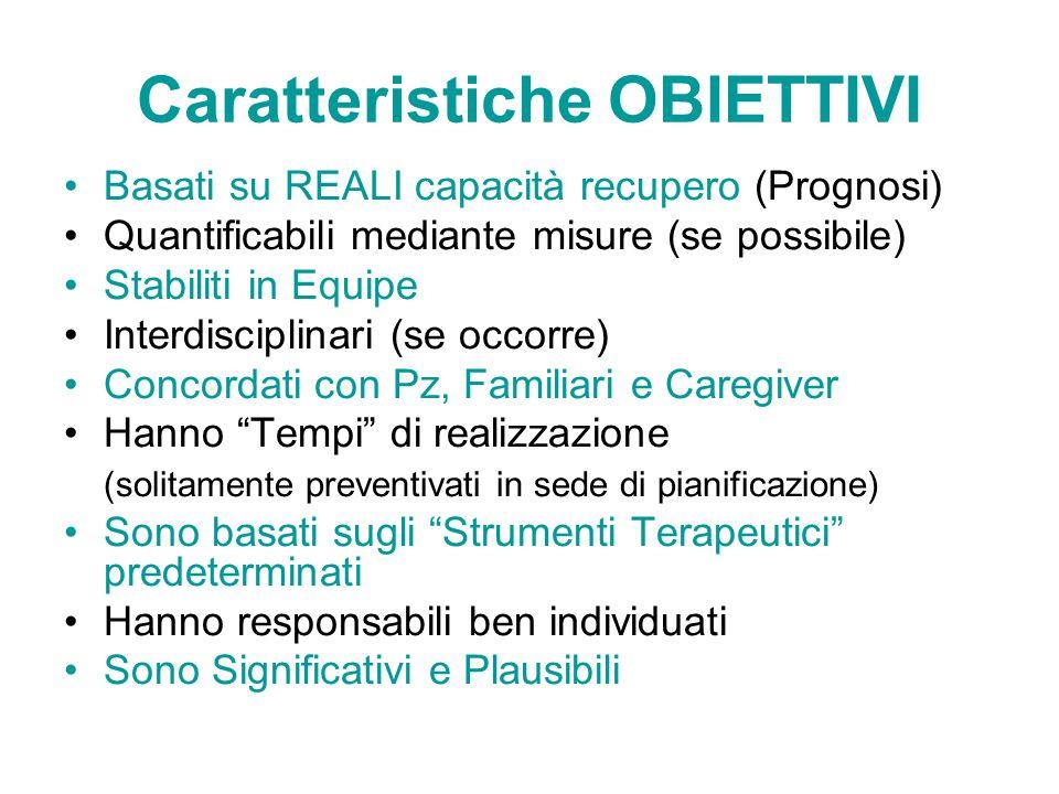 Caratteristiche OBIETTIVI Basati su REALI capacità recupero (Prognosi) Quantificabili mediante misure (se possibile) Stabiliti in Equipe Interdiscipli