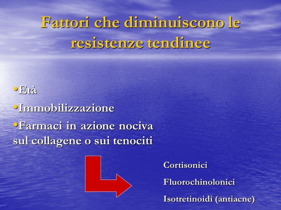 Fattori che diminuiscono le resistenze tendinee Età Età Immobilizzazione Immobilizzazione Farmaci in azione nociva sul collagene o sui tenociti Farmaci in azione nociva sul collagene o sui tenociti CortisoniciFluorochinolonici Isotretinoidi (antiacne)