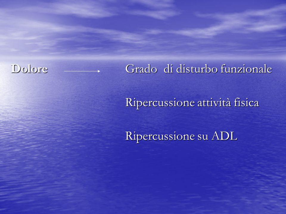 Dolore Grado di disturbo funzionale Ripercussione attività fisica Ripercussione su ADL