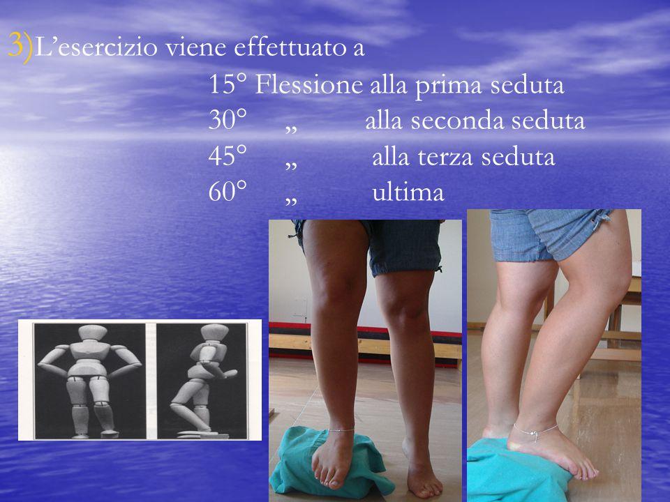 3) L'esercizio viene effettuato a 15° Flessione alla prima seduta 30°,, alla seconda seduta 45°,, alla terza seduta 60°,, ultima