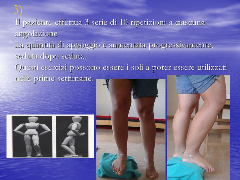 Il paziente effettua 3 serie di 10 ripetizioni a ciascuna angolazione La quantità di appoggio è aumentata progressivamente, seduta dopo seduta.