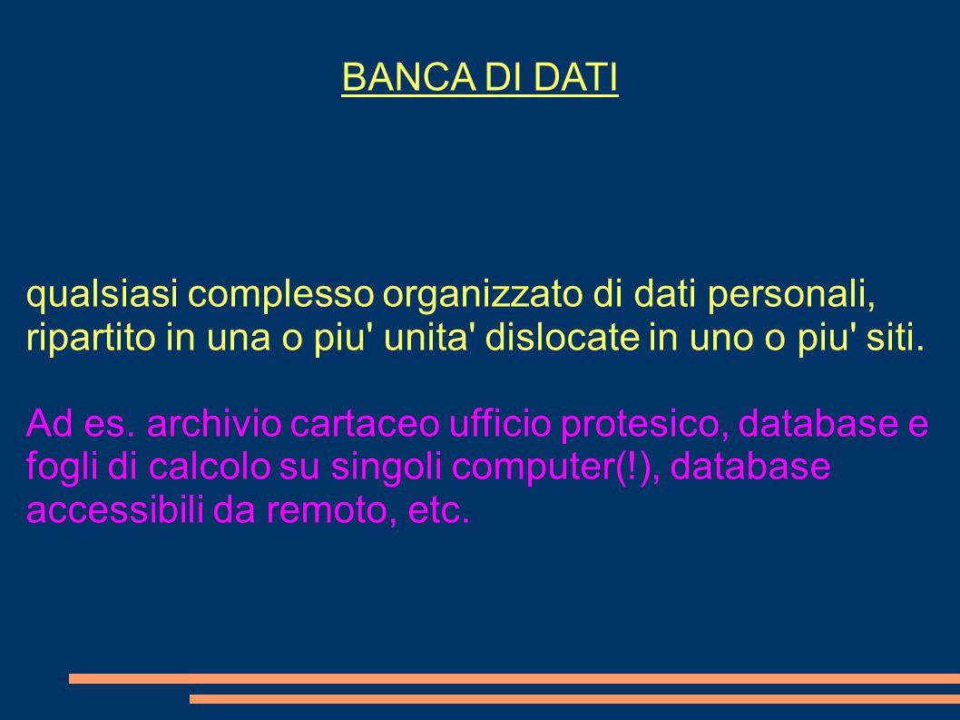 BANCA DI DATI qualsiasi complesso organizzato di dati personali, ripartito in una o piu' unita' dislocate in uno o piu' siti. Ad es. archivio cartaceo