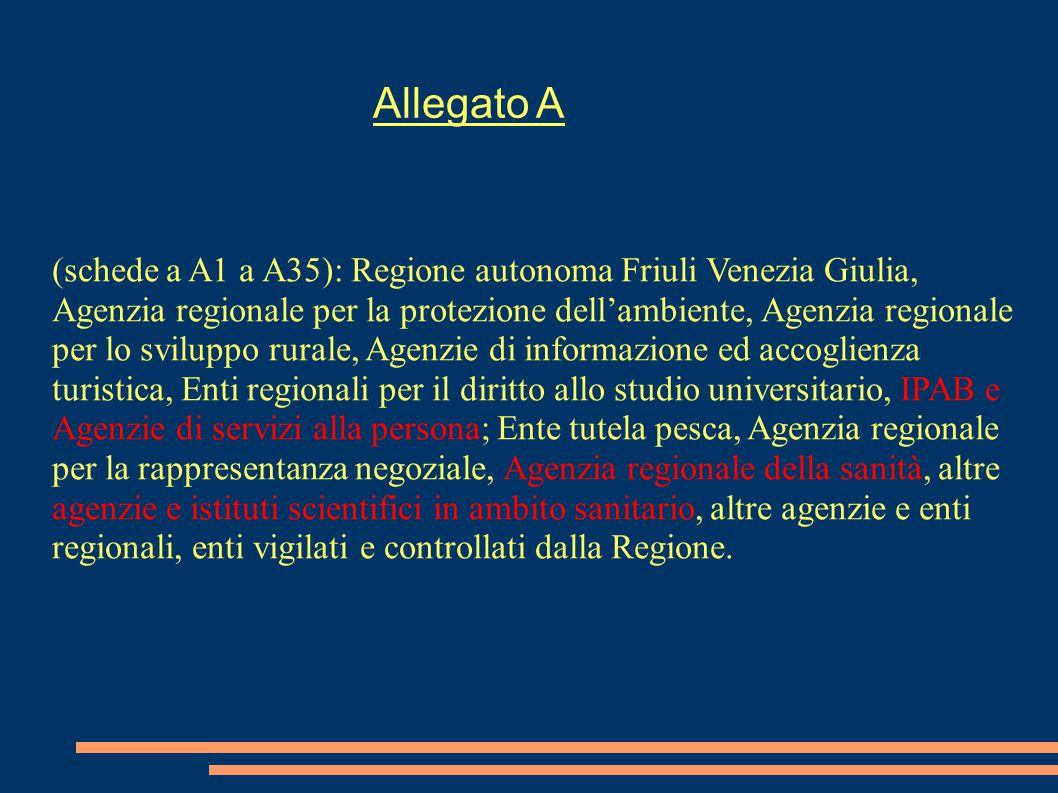 (schede a A1 a A35): Regione autonoma Friuli Venezia Giulia, Agenzia regionale per la protezione dell'ambiente, Agenzia regionale per lo sviluppo rurale, Agenzie di informazione ed accoglienza turistica, Enti regionali per il diritto allo studio universitario, IPAB e Agenzie di servizi alla persona; Ente tutela pesca, Agenzia regionale per la rappresentanza negoziale, Agenzia regionale della sanità, altre agenzie e istituti scientifici in ambito sanitario, altre agenzie e enti regionali, enti vigilati e controllati dalla Regione.