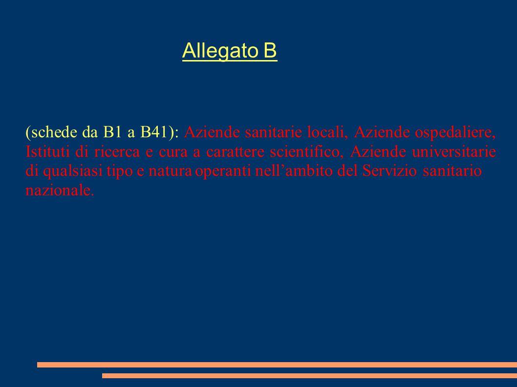 (schede da B1 a B41): Aziende sanitarie locali, Aziende ospedaliere, Istituti di ricerca e cura a carattere scientifico, Aziende universitarie di qual