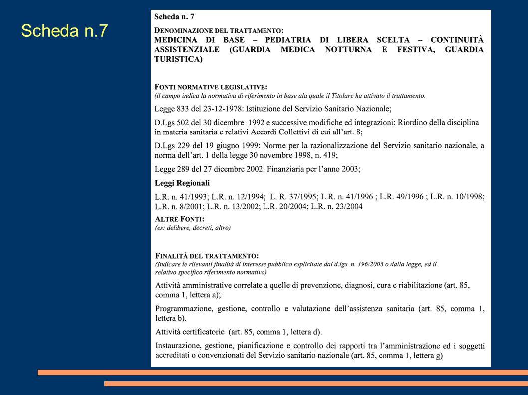 Scheda n.7 (schede da B1 a B41): Aziende sanitarie locali, Aziende ospedaliere, Istituti di ricerca e cura a carattere scientifico, Aziende universita