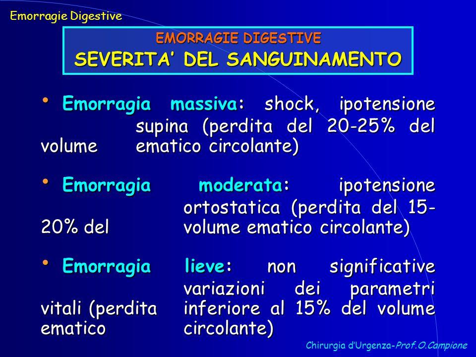 Chirurgia d'Urgenza-Prof.O.Campione Emorragia massiva: shock, ipotensione supina (perdita del 20-25% del volume ematico circolante) Emorragia massiva: shock, ipotensione supina (perdita del 20-25% del volume ematico circolante) Emorragie Digestive EMORRAGIE DIGESTIVE SEVERITA' DEL SANGUINAMENTO Emorragia moderata: ipotensione ortostatica (perdita del 15- 20% del volume ematico circolante) Emorragia moderata: ipotensione ortostatica (perdita del 15- 20% del volume ematico circolante) Emorragia lieve: non significative variazioni dei parametri vitali (perdita inferiore al 15% del volume ematico circolante) Emorragia lieve: non significative variazioni dei parametri vitali (perdita inferiore al 15% del volume ematico circolante)