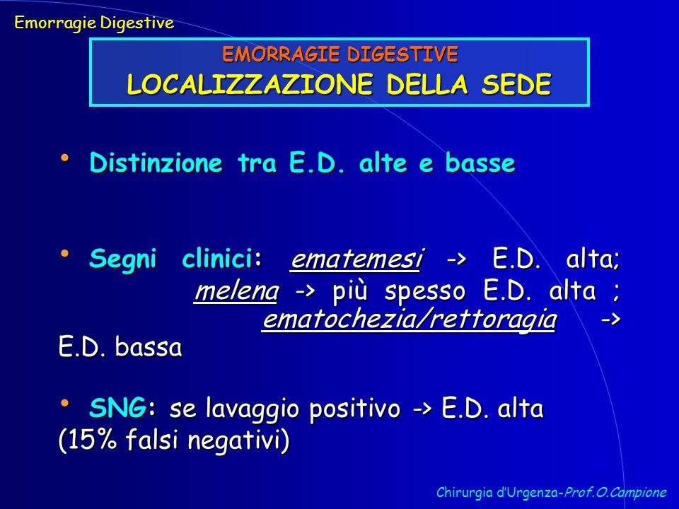 Chirurgia d'Urgenza-Prof.O.Campione Distinzione tra E.D.