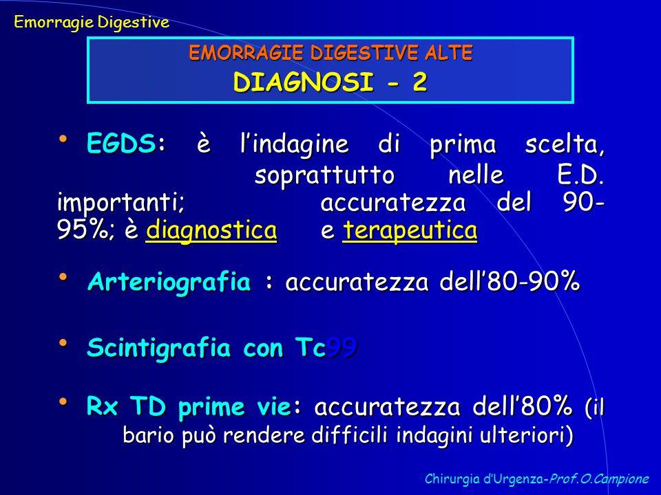 Chirurgia d'Urgenza-Prof.O.Campione EGDS: è l'indagine di prima scelta, soprattutto nelle E.D.