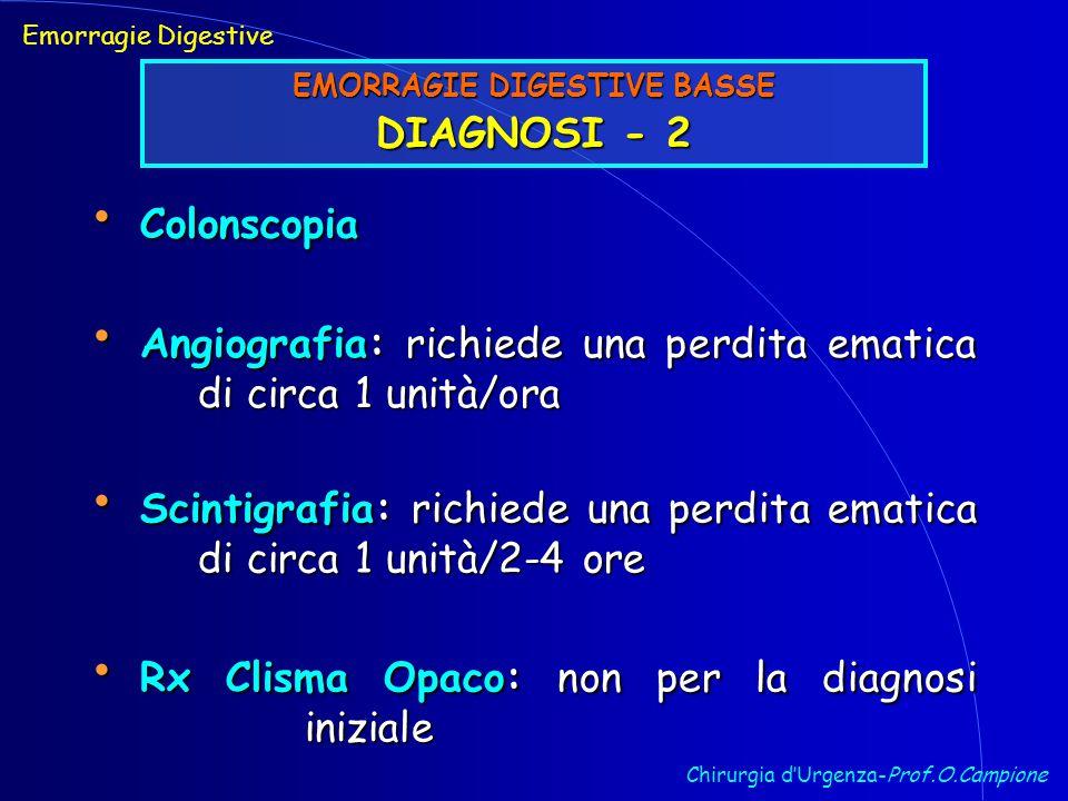 Chirurgia d'Urgenza-Prof.O.Campione Emorragie Digestive EMORRAGIE DIGESTIVE BASSE DIAGNOSI - 2 Angiografia: richiede una perdita ematica di circa 1 unità/ora Angiografia: richiede una perdita ematica di circa 1 unità/ora Colonscopia Colonscopia Scintigrafia: richiede una perdita ematica di circa 1 unità/2-4 ore Scintigrafia: richiede una perdita ematica di circa 1 unità/2-4 ore Rx Clisma Opaco: non per la diagnosi iniziale Rx Clisma Opaco: non per la diagnosi iniziale