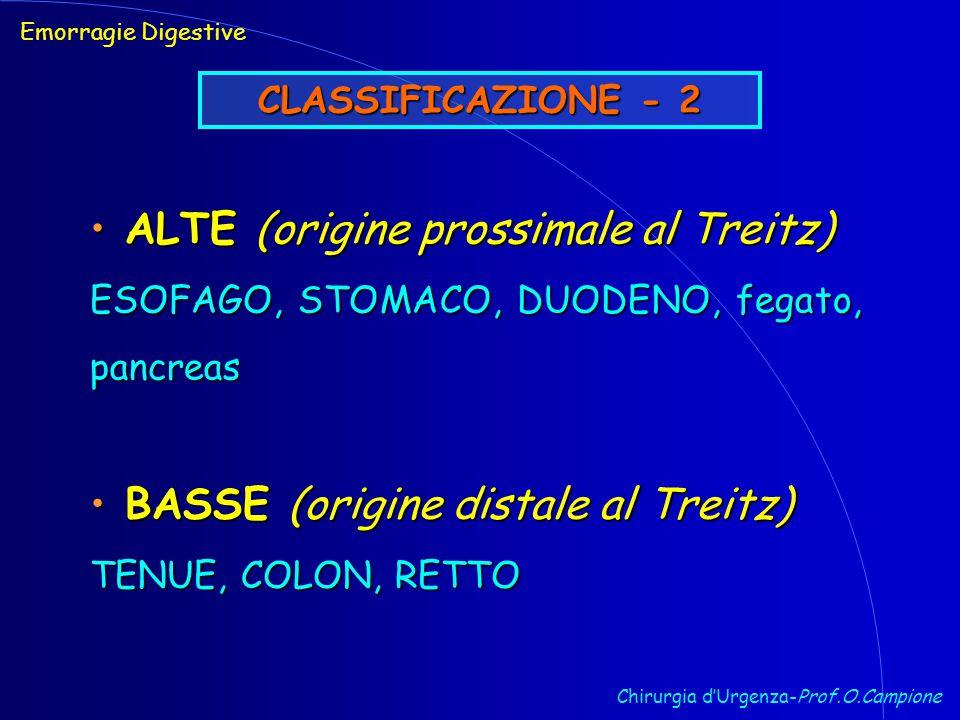 CLASSIFICAZIONE - 2 Chirurgia d'Urgenza-Prof.O.Campione Emorragie Digestive ALTE (origine prossimale al Treitz) ALTE (origine prossimale al Treitz) ESOFAGO, STOMACO, DUODENO, fegato, pancreas BASSE (origine distale al Treitz) BASSE (origine distale al Treitz) TENUE, COLON, RETTO