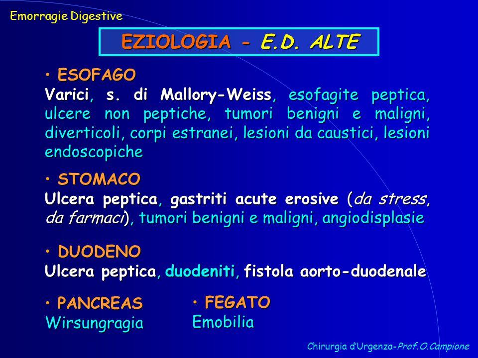 EZIOLOGIA - E.D.
