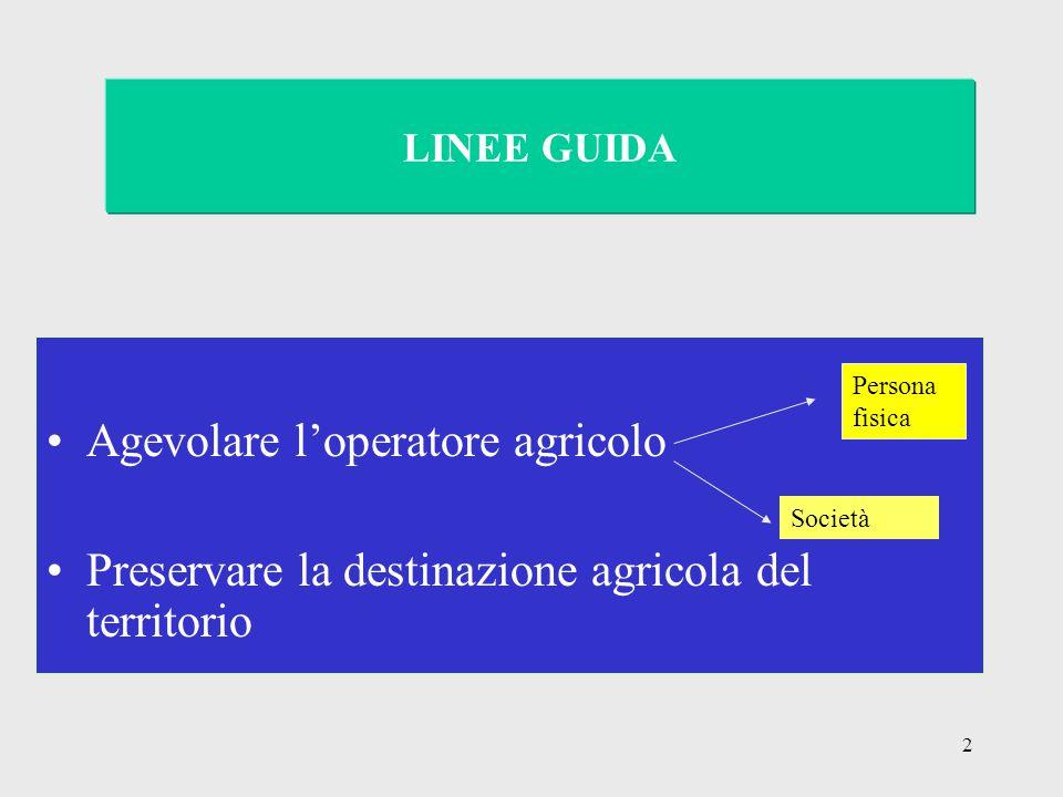 2 Agevolare l'operatore agricolo Preservare la destinazione agricola del territorio LINEE GUIDA Persona fisica Società