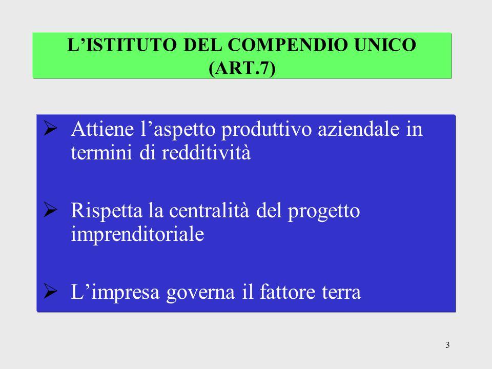 3 L'ISTITUTO DEL COMPENDIO UNICO (ART.7)  Attiene l'aspetto produttivo aziendale in termini di redditività  Rispetta la centralità del progetto imprenditoriale  L'impresa governa il fattore terra