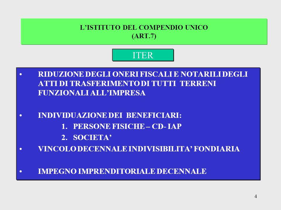 4 L'ISTITUTO DEL COMPENDIO UNICO (ART.7) RIDUZIONE DEGLI ONERI FISCALI E NOTARILI DEGLI ATTI DI TRASFERIMENTO DI TUTTI TERRENI FUNZIONALI ALL'IMPRESA INDIVIDUAZIONE DEI BENEFICIARI: 1.PERSONE FISICHE – CD- IAP 2.SOCIETA' VINCOLO DECENNALE INDIVISIBILITA' FONDIARIA IMPEGNO IMPRENDITORIALE DECENNALE ITER