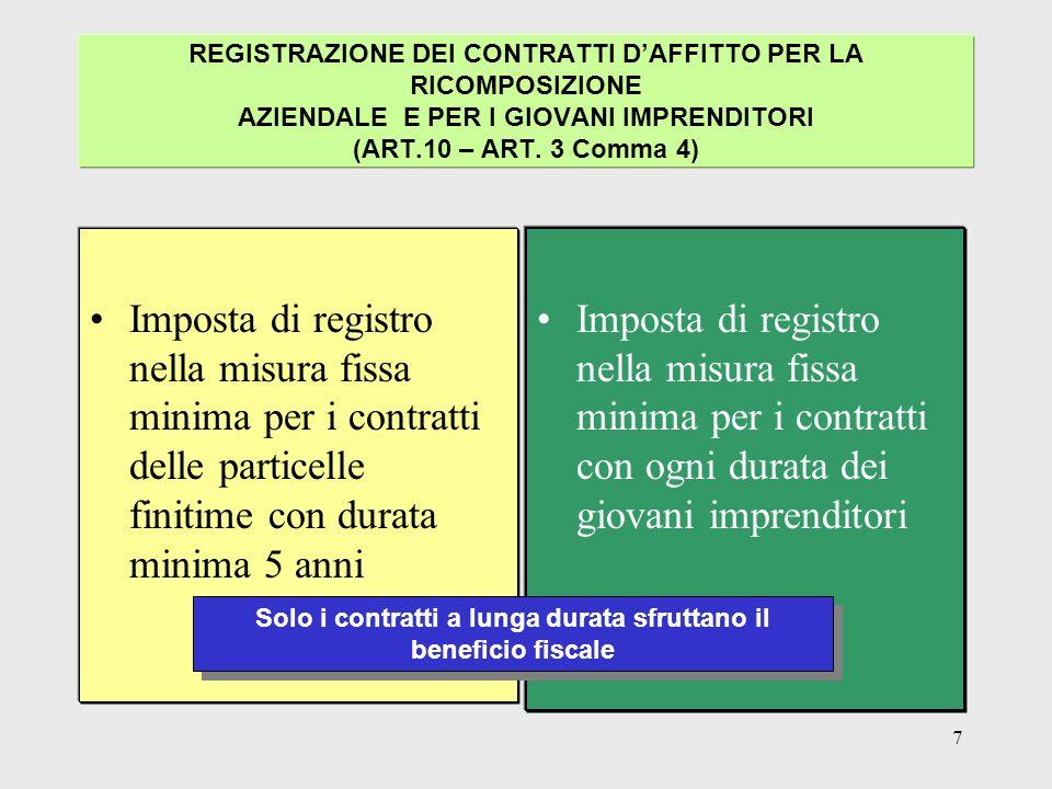 7 REGISTRAZIONE DEI CONTRATTI D'AFFITTO PER LA RICOMPOSIZIONE AZIENDALE E PER I GIOVANI IMPRENDITORI (ART.10 – ART. 3 Comma 4) Imposta di registro nel