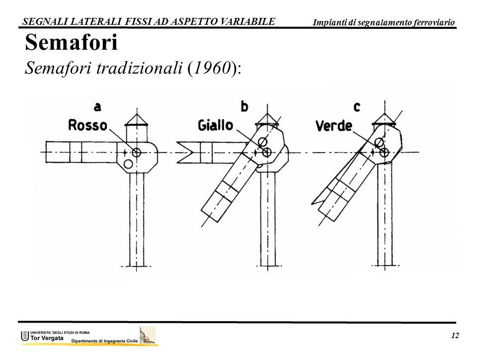 Semafori Semafori tradizionali (1960): 12 Impianti di segnalamento ferroviario SEGNALI LATERALI FISSI AD ASPETTO VARIABILE