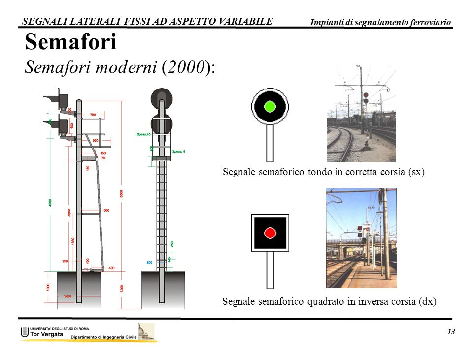 Semafori Semafori moderni (2000): 13 Impianti di segnalamento ferroviario Segnale semaforico tondo in corretta corsia (sx) Segnale semaforico quadrato