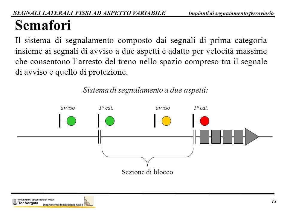 Il sistema di segnalamento composto dai segnali di prima categoria insieme ai segnali di avviso a due aspetti è adatto per velocità massime che consen