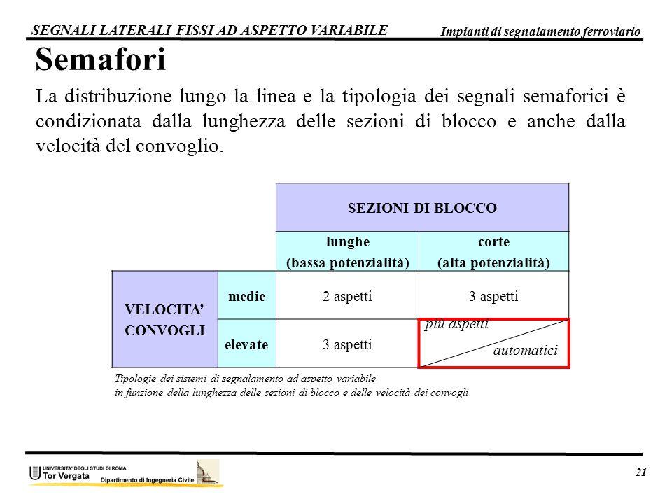 La distribuzione lungo la linea e la tipologia dei segnali semaforici è condizionata dalla lunghezza delle sezioni di blocco e anche dalla velocità de