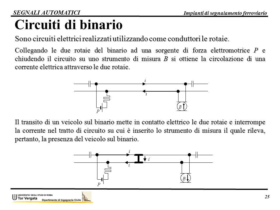 Circuiti di binario Sono circuiti elettrici realizzati utilizzando come conduttori le rotaie. Collegando le due rotaie del binario ad una sorgente di