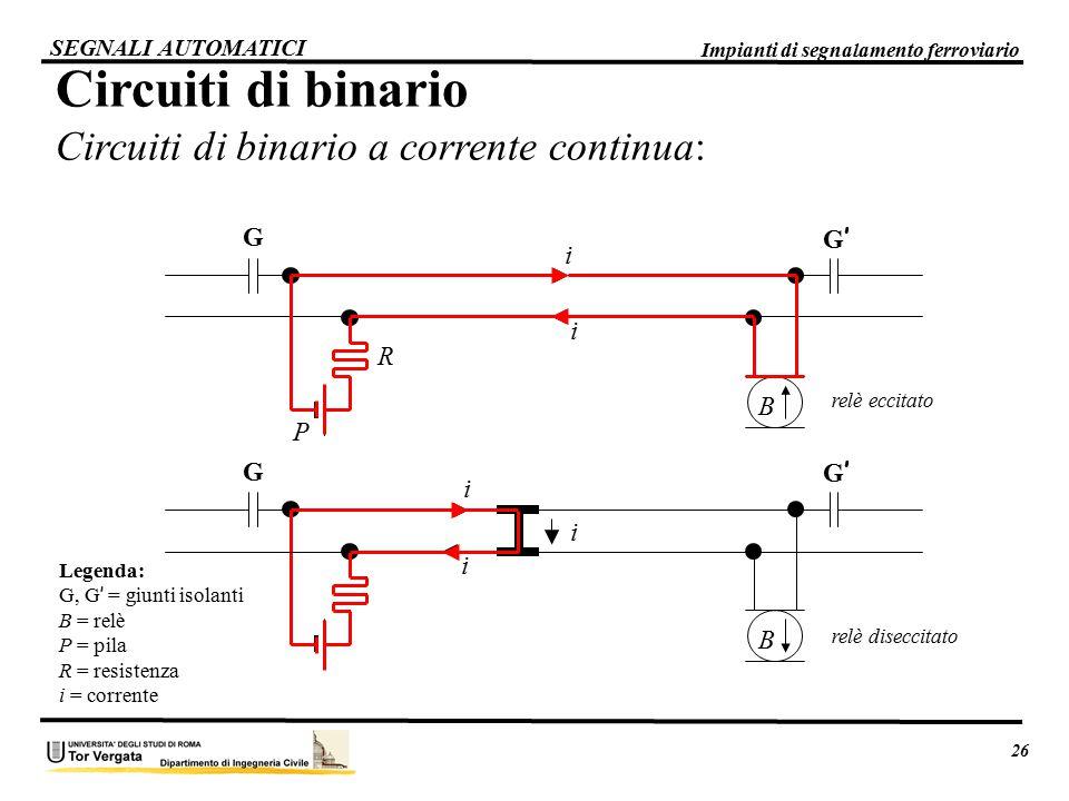 SEGNALI AUTOMATICI B G'G' i i G R P B G'G' i i G i Legenda: G, G ' = giunti isolanti B = relè P = pila R = resistenza i = corrente relè eccitato relè