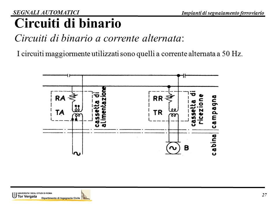 I circuiti maggiormente utilizzati sono quelli a corrente alternata a 50 Hz. 27 Impianti di segnalamento ferroviario SEGNALI AUTOMATICI Circuiti di bi