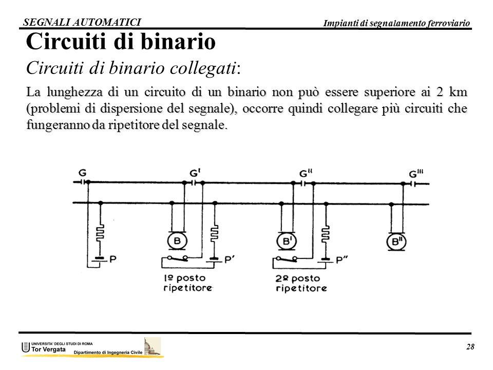 La lunghezza di un circuito di un binario non può essere superiore ai 2 km (problemi di dispersione del segnale), occorre quindi collegare più circuit