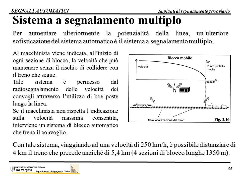 SEGNALI AUTOMATICI Sistema a segnalamento multiplo Per aumentare ulteriormente la potenzialità della linea, un'ulteriore sofisticazione del sistema au