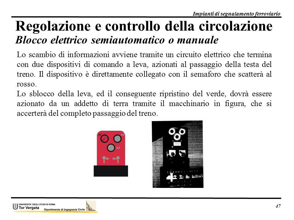 Lo scambio di informazioni avviene tramite un circuito elettrico che termina con due dispositivi di comando a leva, azionati al passaggio della testa