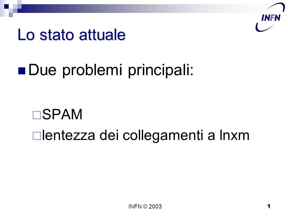 INFN © 20031 Lo stato attuale Due problemi principali:  SPAM  lentezza dei collegamenti a lnxm
