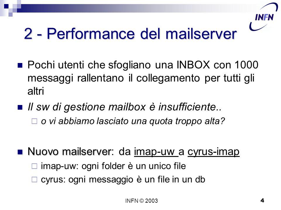 INFN © 20034 2 - Performance del mailserver Pochi utenti che sfogliano una INBOX con 1000 messaggi rallentano il collegamento per tutti gli altri Il sw di gestione mailbox è insufficiente..