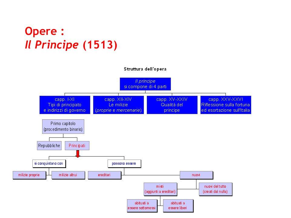 Opere : Il Principe (1513)