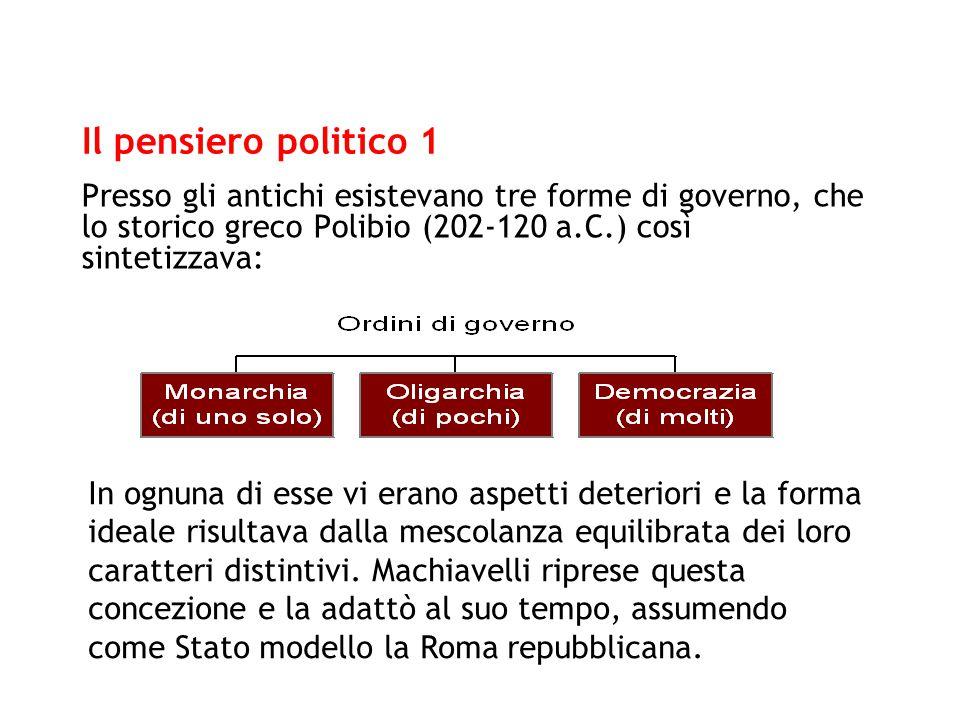 Il pensiero politico 1 Presso gli antichi esistevano tre forme di governo, che lo storico greco Polibio (202-120 a.C.) così sintetizzava: In ognuna di