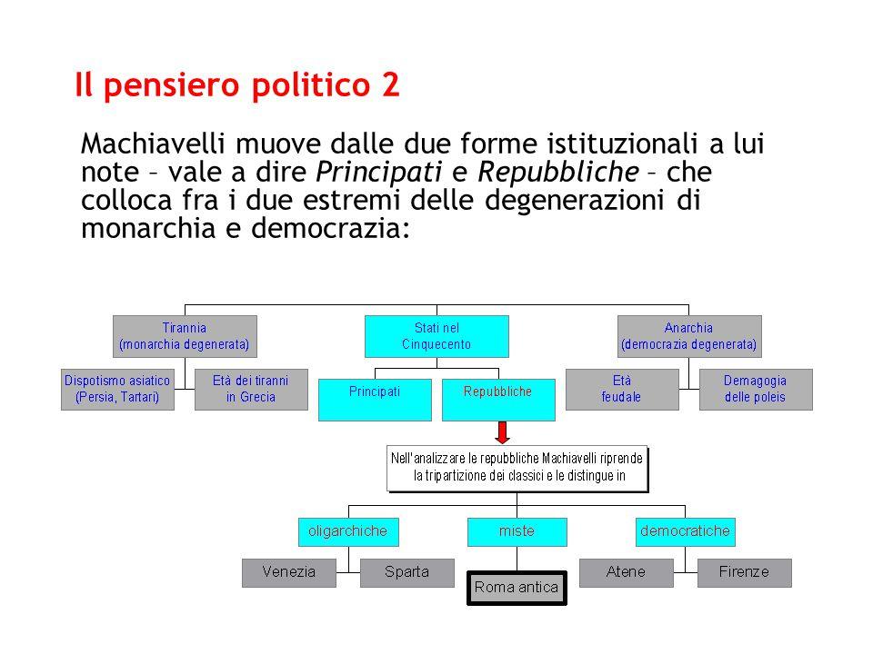 Il pensiero politico 2 Machiavelli muove dalle due forme istituzionali a lui note – vale a dire Principati e Repubbliche – che colloca fra i due estre