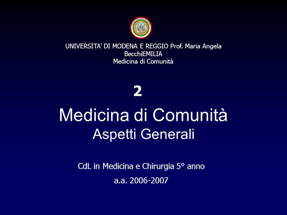 UNIVERSITA' DI MODENA E REGGIO Prof.