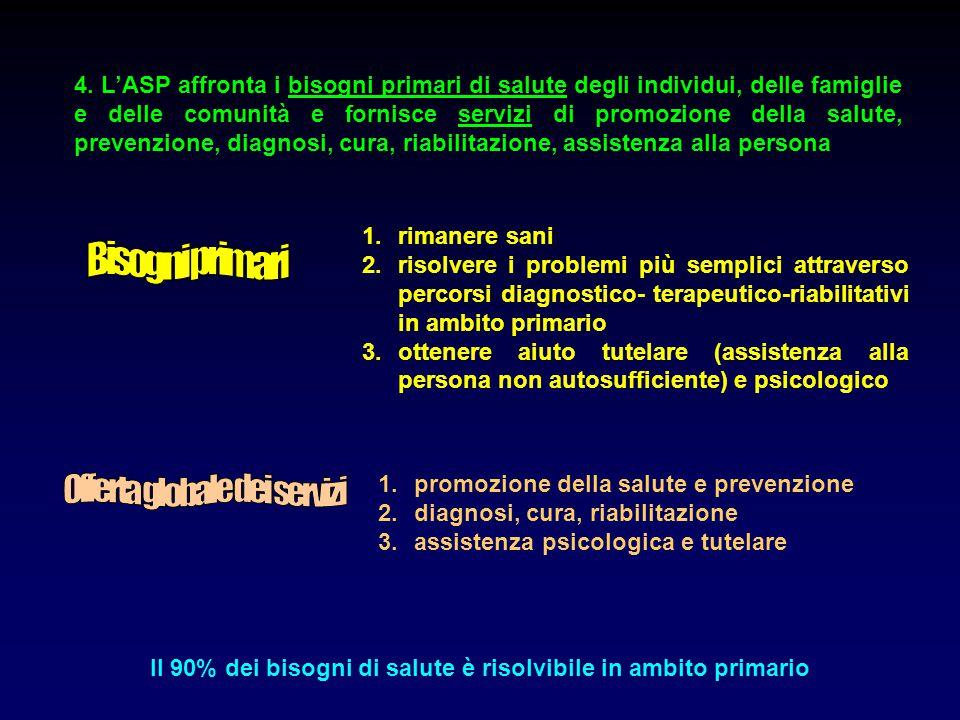4. L'ASP affronta i bisogni primari di salute degli individui, delle famiglie e delle comunità e fornisce servizi di promozione della salute, prevenzi