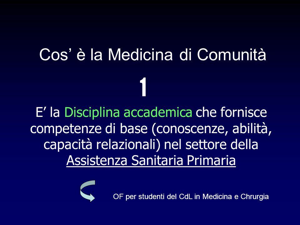 Cos' è la Medicina di Comunità E' la Disciplina accademica che fornisce competenze di base (conoscenze, abilità, capacità relazionali) nel settore della Assistenza Sanitaria Primaria OF per studenti del CdL in Medicina e Chrurgia