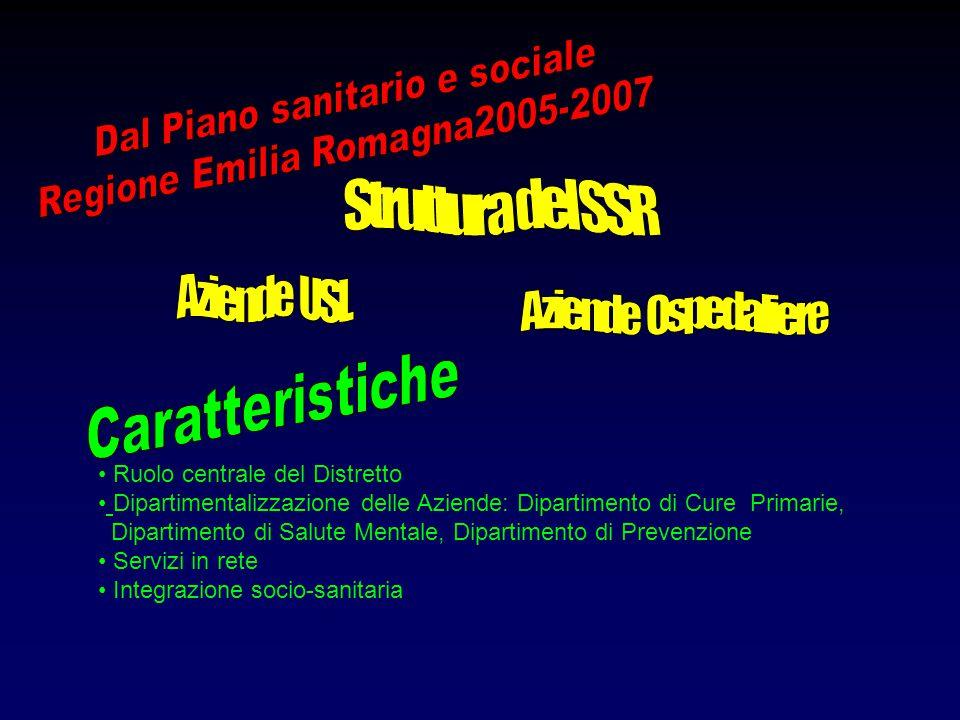 Ruolo centrale del Distretto Dipartimentalizzazione delle Aziende: Dipartimento di Cure Primarie, Dipartimento di Salute Mentale, Dipartimento di Prevenzione Servizi in rete Integrazione socio-sanitaria