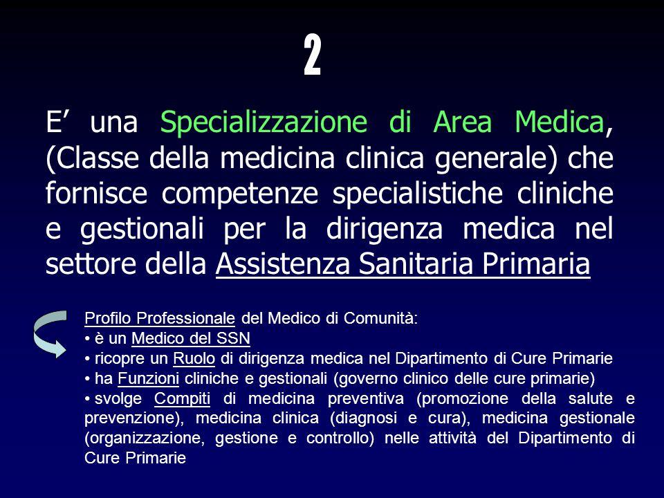 PazienteAssistenza primaria Ricovero in OspedaleDimissione Protetta Ricovero in Struttura Evento non risolvibile a livello primario 3.